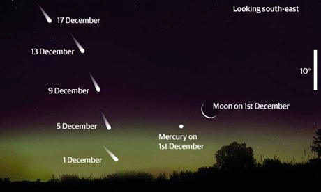 The Guardian: Comet Ison to light up morning skies in the run-up to Christmas
